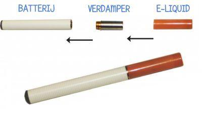 wegwerp-sigaret